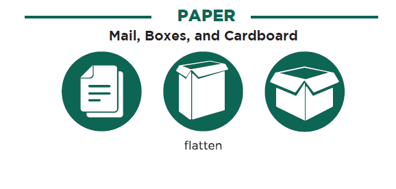 Recycle your paper, paperboard, and cardboard boxes